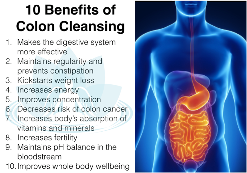 colon cleansing, benefit, Minneapolis